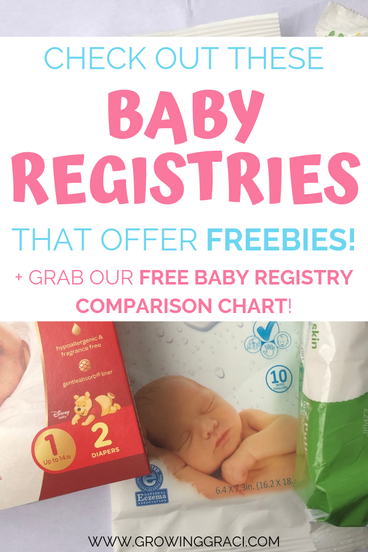 Deciding on the best baby registry is hard. Check out our comparison of Target, Amazon, Buy Buy Baby, Babylist and Walmart registries.